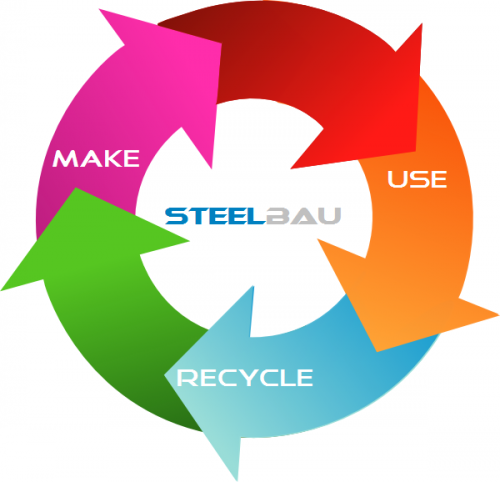 Steelbau-MUR-Make-Use-Recycle